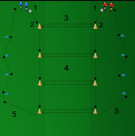 entrainement physique football sans ballon pdf