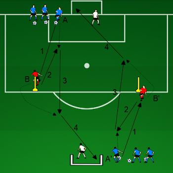 Soccer-Trainer Online, exercices animés et entrainement de football